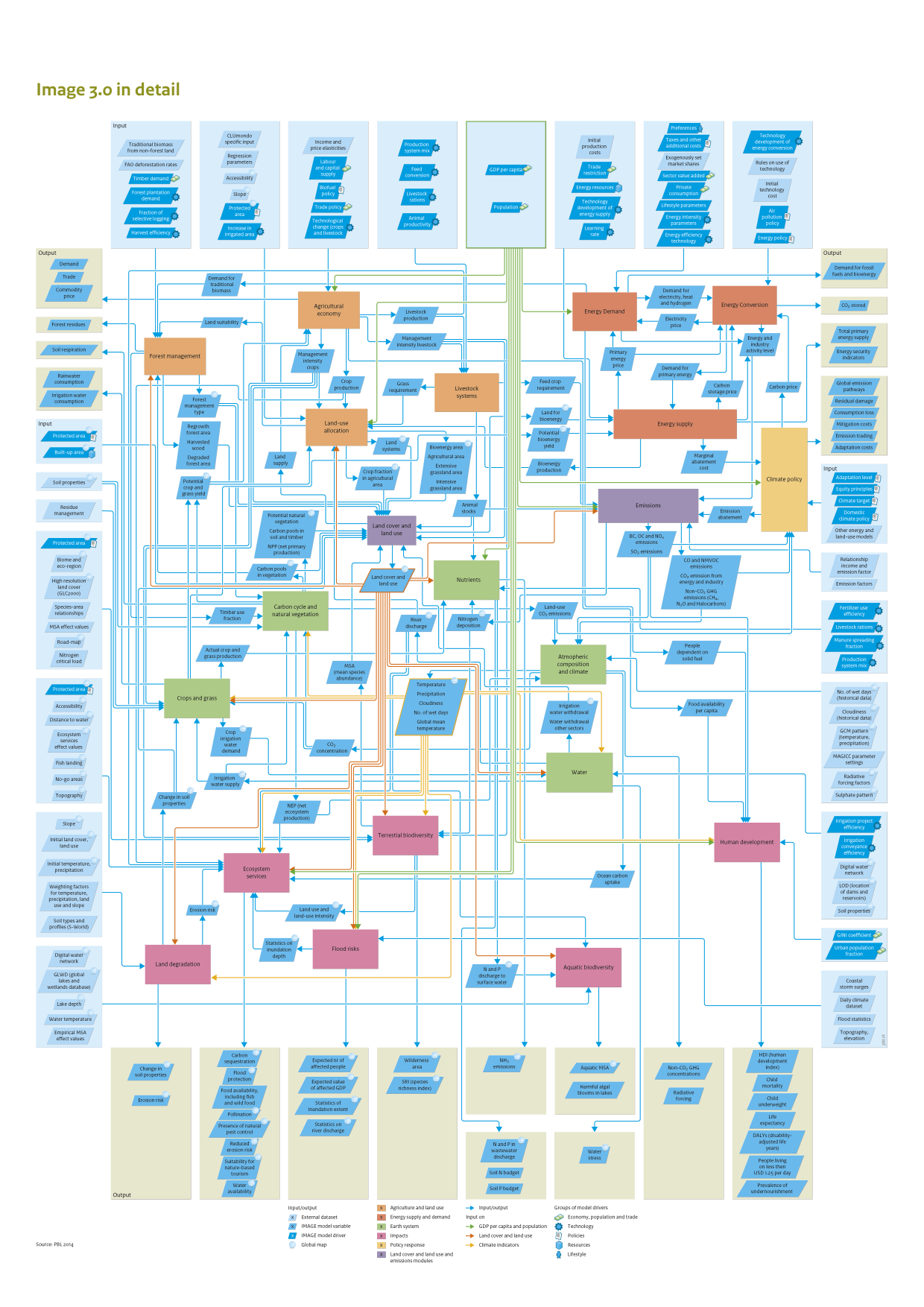 Big flowchart image view image ccuart Gallery