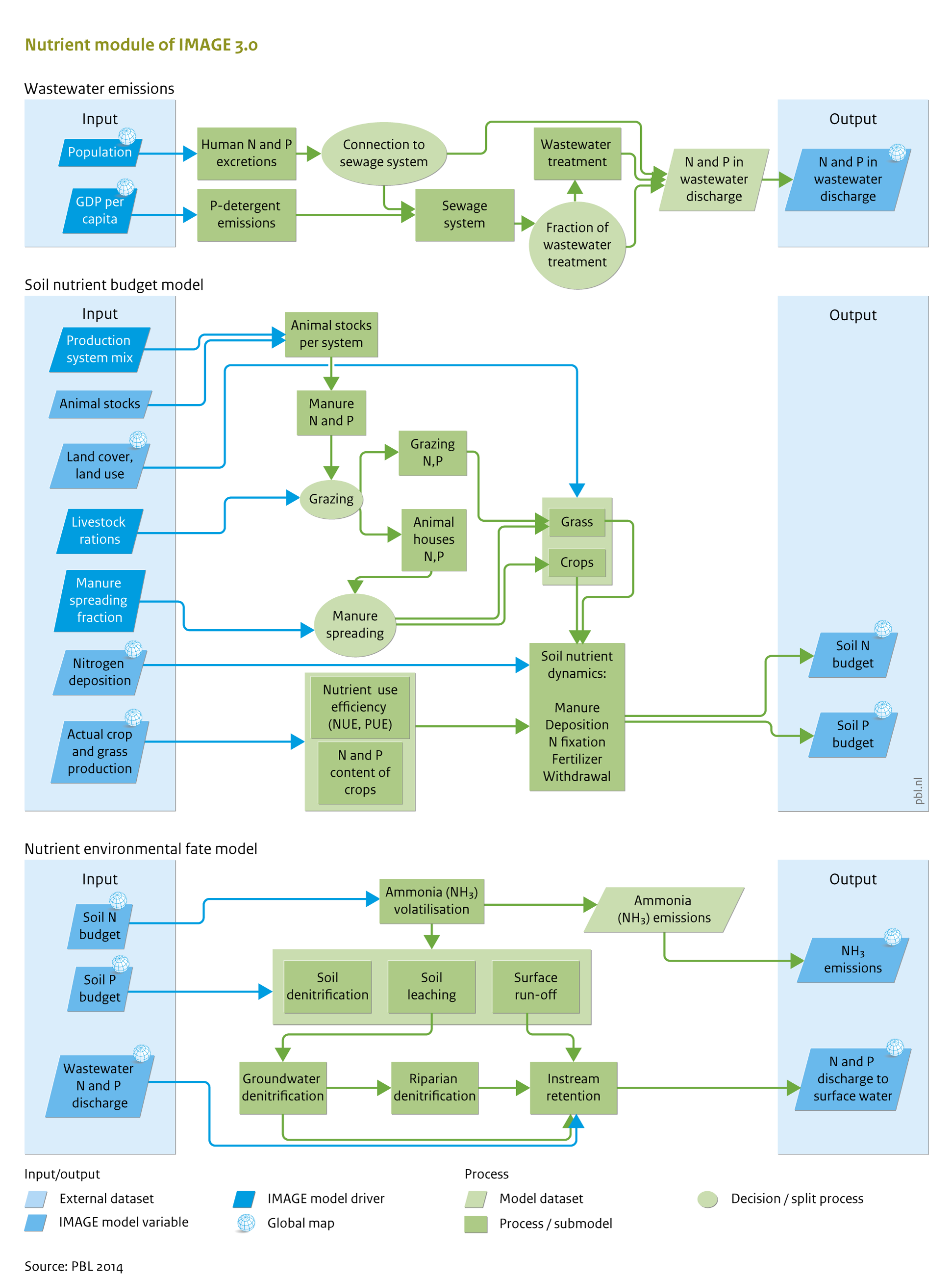 airways flowchart 55 flow chart this project on airline management system is the automation of registration all the information about the business functioning of the airways department is collected, how the data and information is flow from one end to another end.